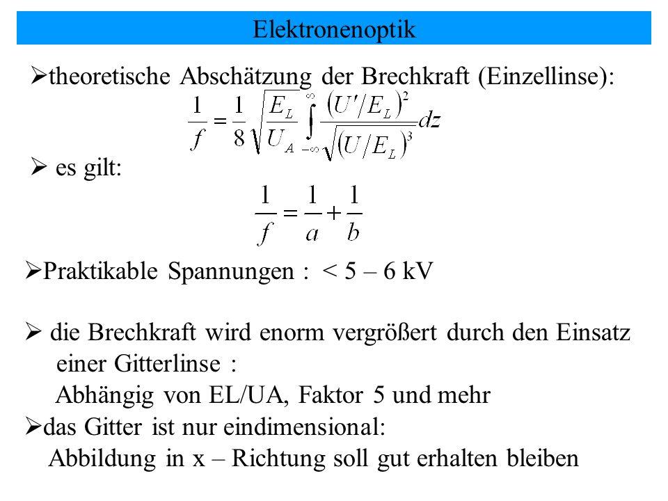 Elektronenoptik theoretische Abschätzung der Brechkraft (Einzellinse): es gilt: Praktikable Spannungen : < 5 – 6 kV.