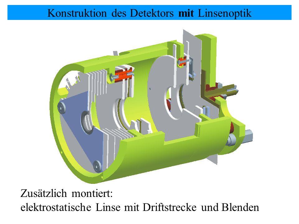 Konstruktion des Detektors mit Linsenoptik