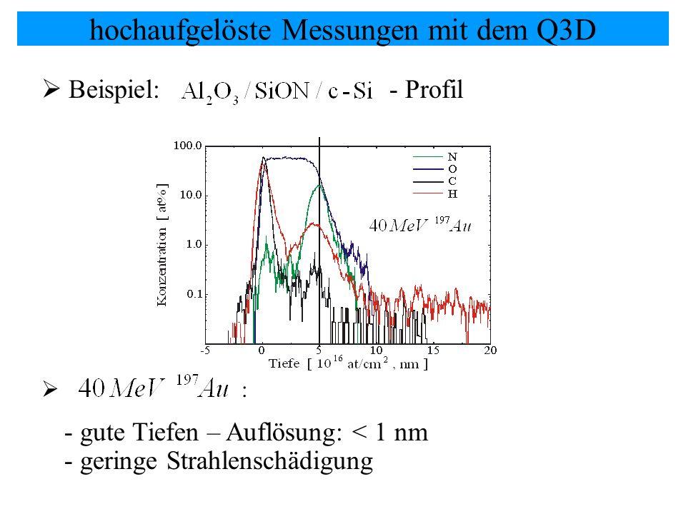 hochaufgelöste Messungen mit dem Q3D