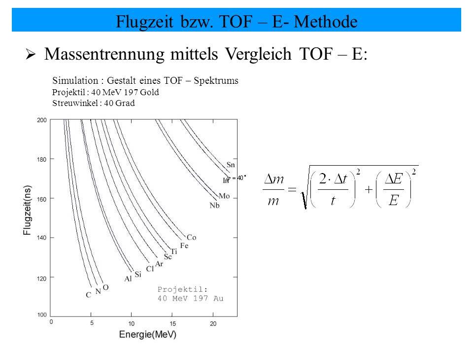 Flugzeit bzw. TOF – E- Methode