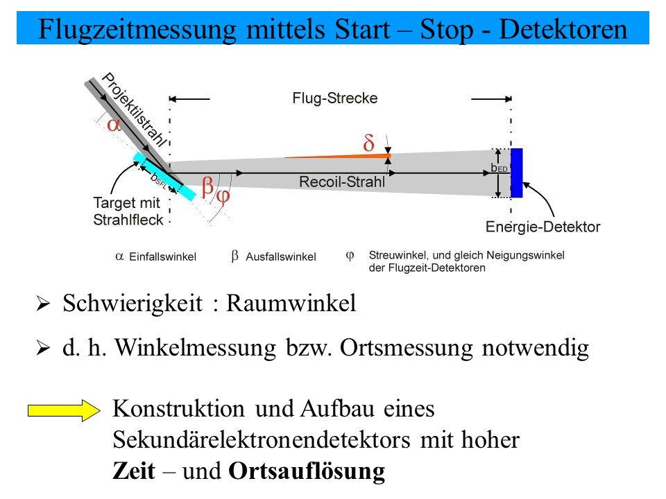 Flugzeitmessung mittels Start – Stop - Detektoren