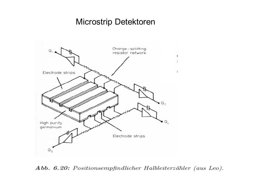 Microstrip Detektoren