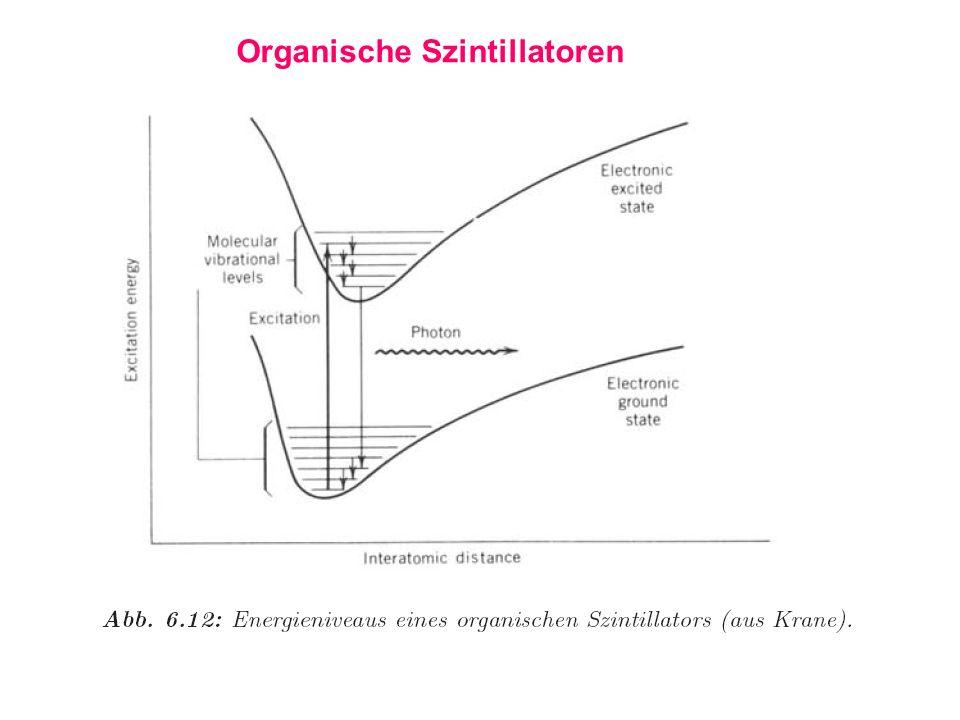 Organische Szintillatoren