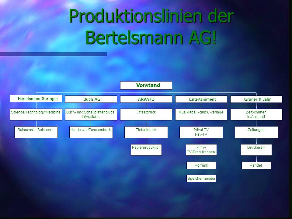Produktionslinien der Bertelsmann AG!