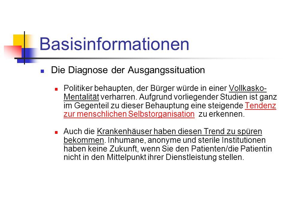 Basisinformationen Die Diagnose der Ausgangssituation