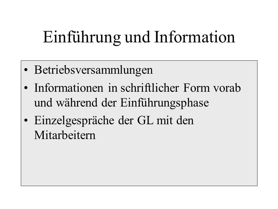 Einführung und Information