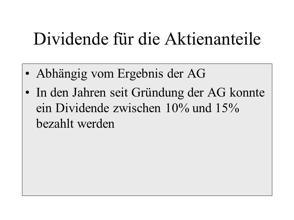 Dividende für die Aktienanteile