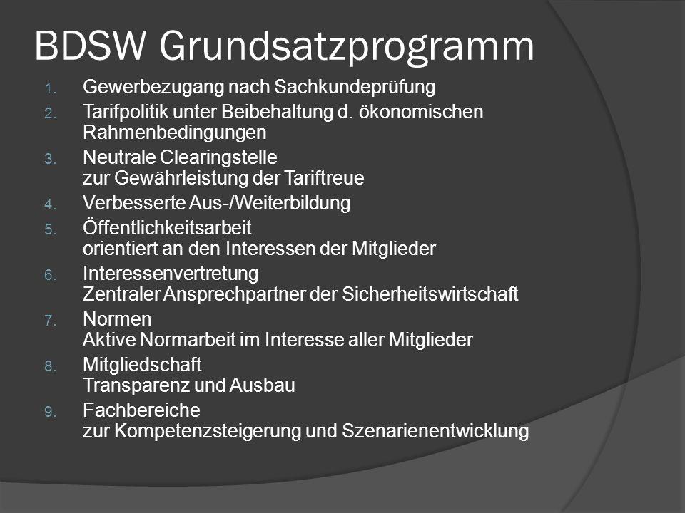 BDSW Grundsatzprogramm