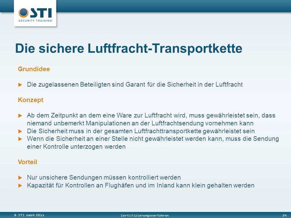 Die sichere Luftfracht-Transportkette