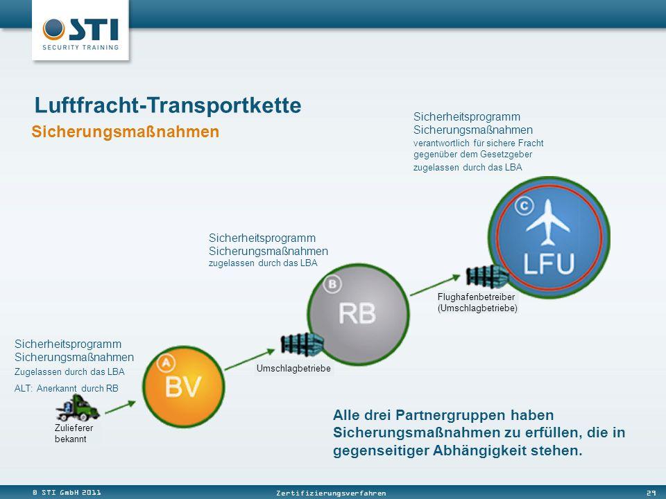 Luftfracht-Transportkette