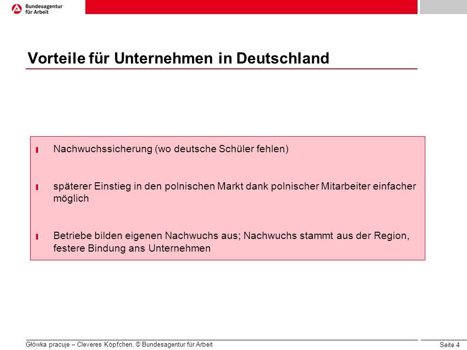 Vorteile für Unternehmen in Deutschland
