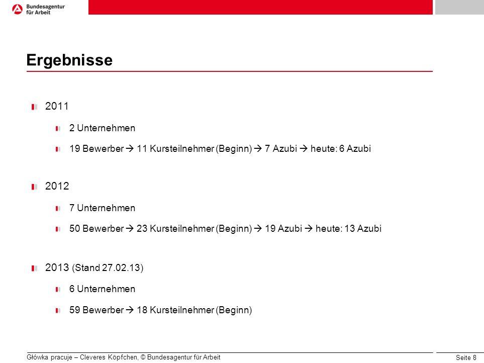 Ergebnisse 2011 2012 2013 (Stand 27.02.13) 2 Unternehmen