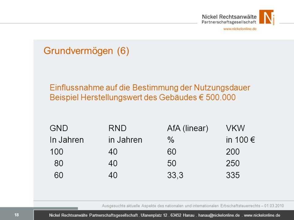 Grundvermögen (6) Einflussnahme auf die Bestimmung der Nutzungsdauer Beispiel Herstellungswert des Gebäudes € 500.000.