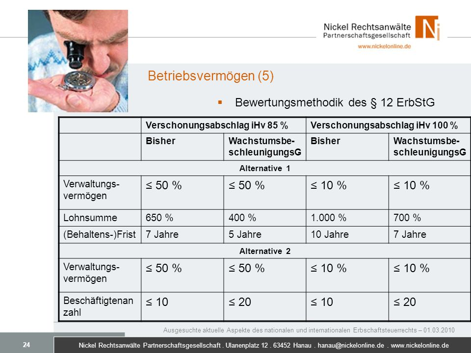 Betriebsvermögen (5) Bewertungsmethodik des § 12 ErbStG ≤ 50 % ≤ 10 %