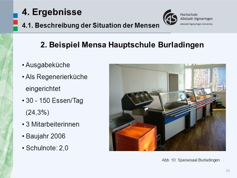 2. Beispiel Mensa Hauptschule Burladingen