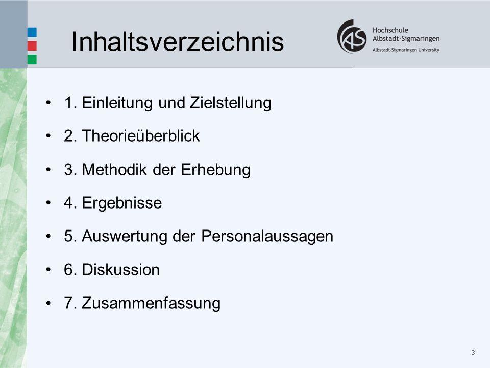Inhaltsverzeichnis 1. Einleitung und Zielstellung 2. Theorieüberblick