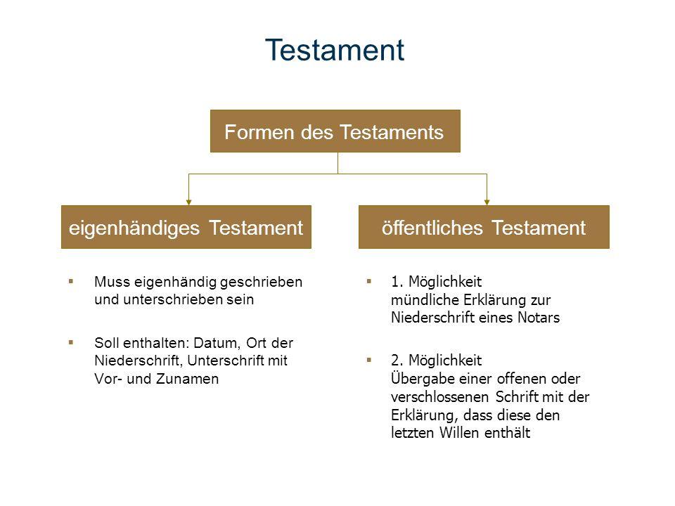 Testament Formen des Testaments eigenhändiges Testament