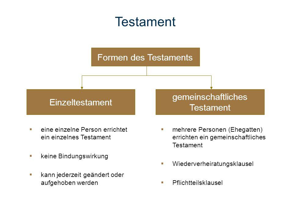 Testament Formen des Testaments gemeinschaftliches Einzeltestament