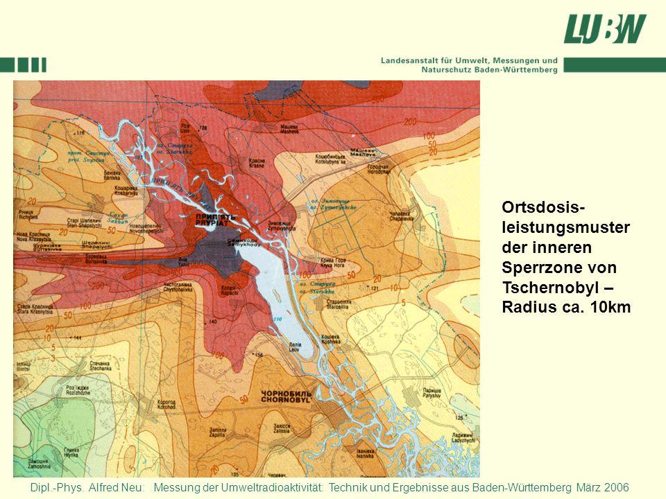 Ortsdosis-leistungsmuster der inneren Sperrzone von Tschernobyl – Radius ca. 10km