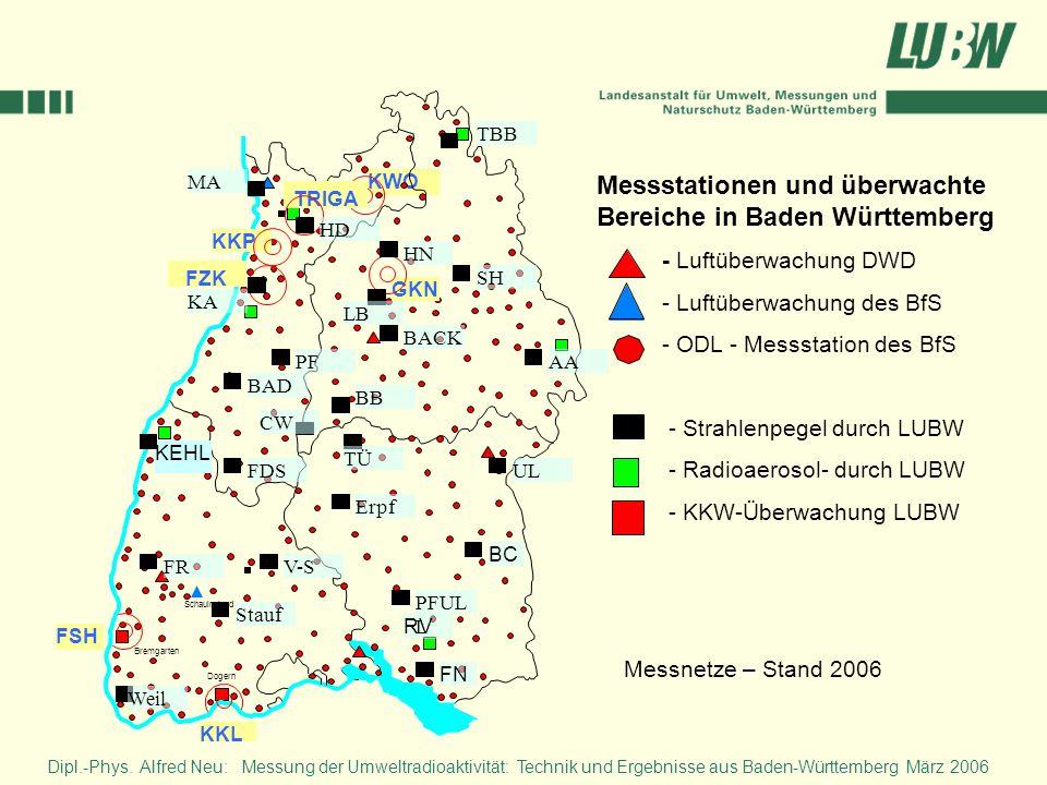 Messstationen und überwachte Bereiche in Baden Württemberg