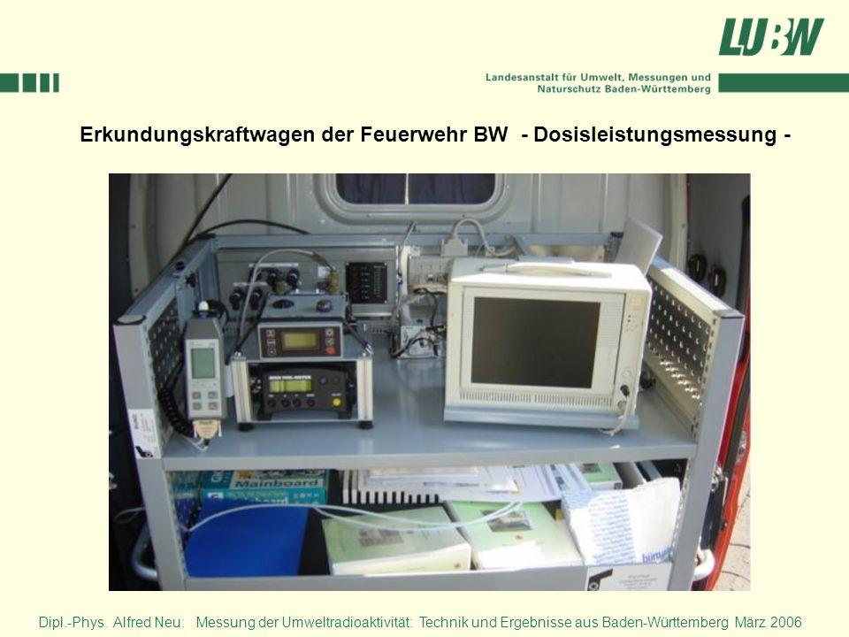 Erkundungskraftwagen der Feuerwehr BW - Dosisleistungsmessung -