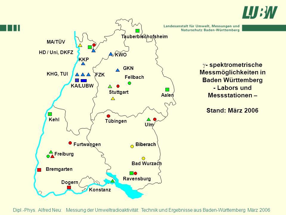 - spektrometrische Messmöglichkeiten in Baden Württemberg
