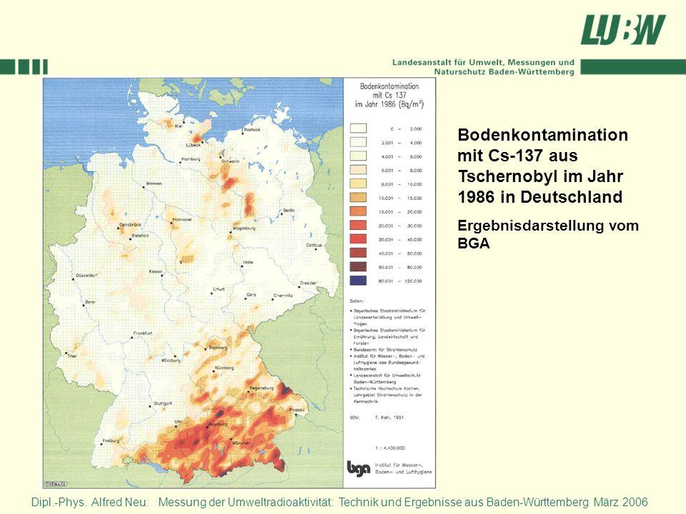 Bodenkontamination mit Cs-137 aus Tschernobyl im Jahr 1986 in Deutschland