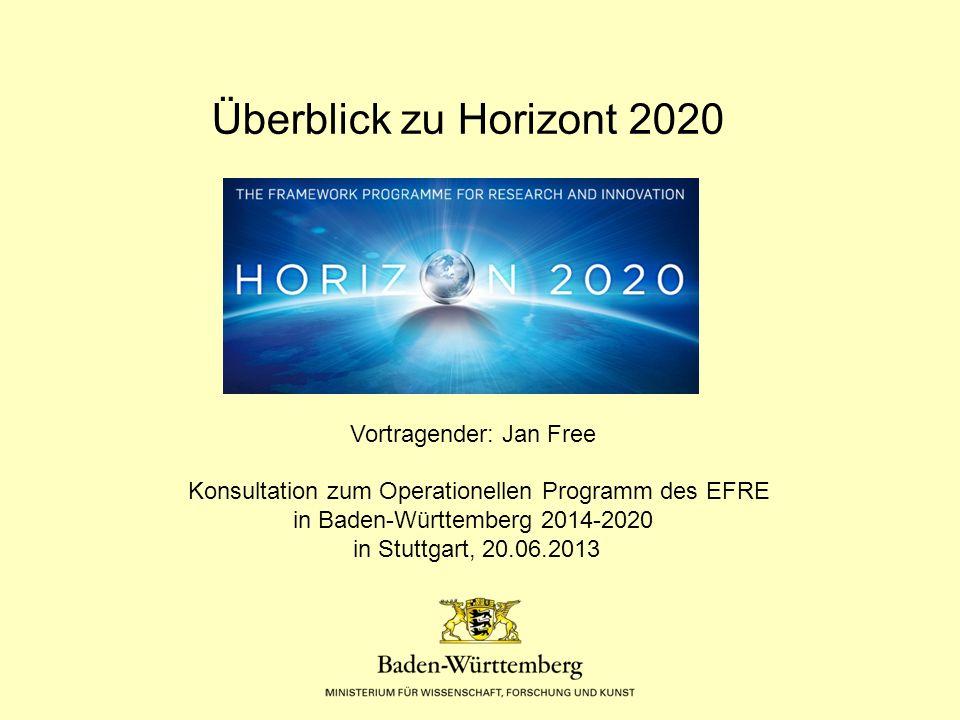 in Baden-Württemberg 2014-2020