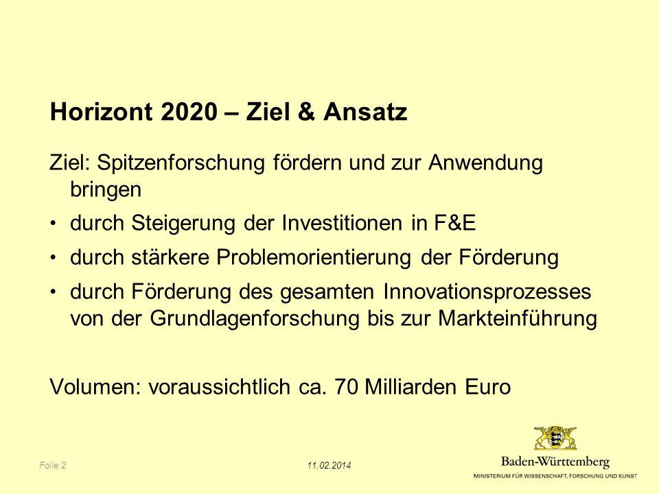 Horizont 2020 – Ziel & Ansatz