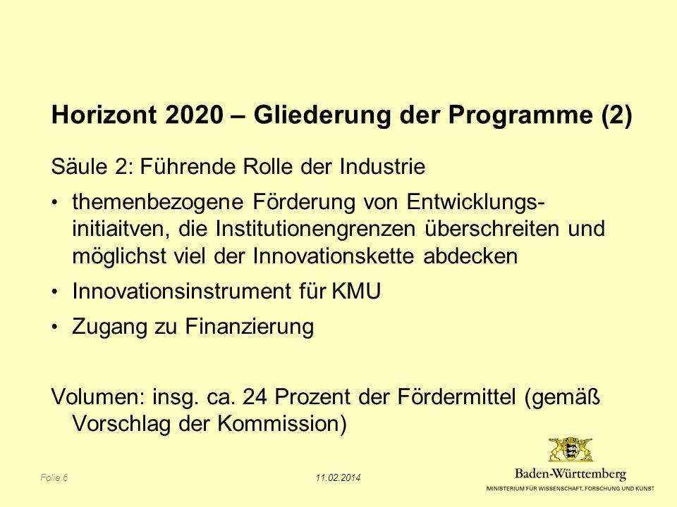 Horizont 2020 – Gliederung der Programme (2)