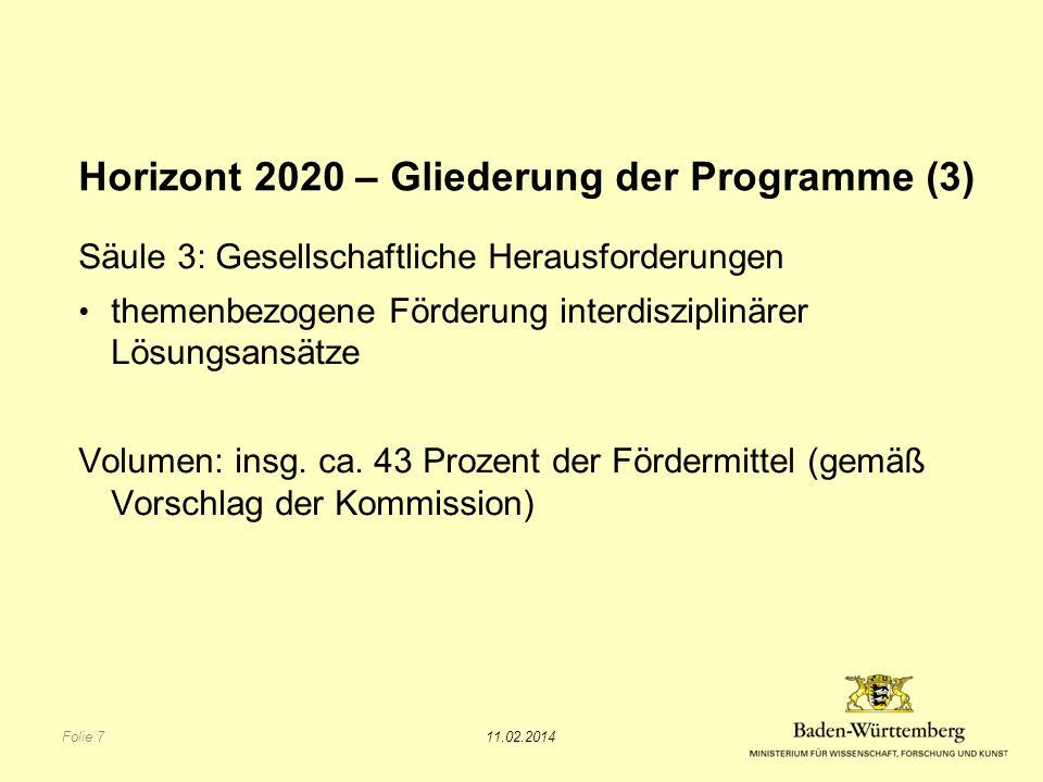 Horizont 2020 – Gliederung der Programme (3)