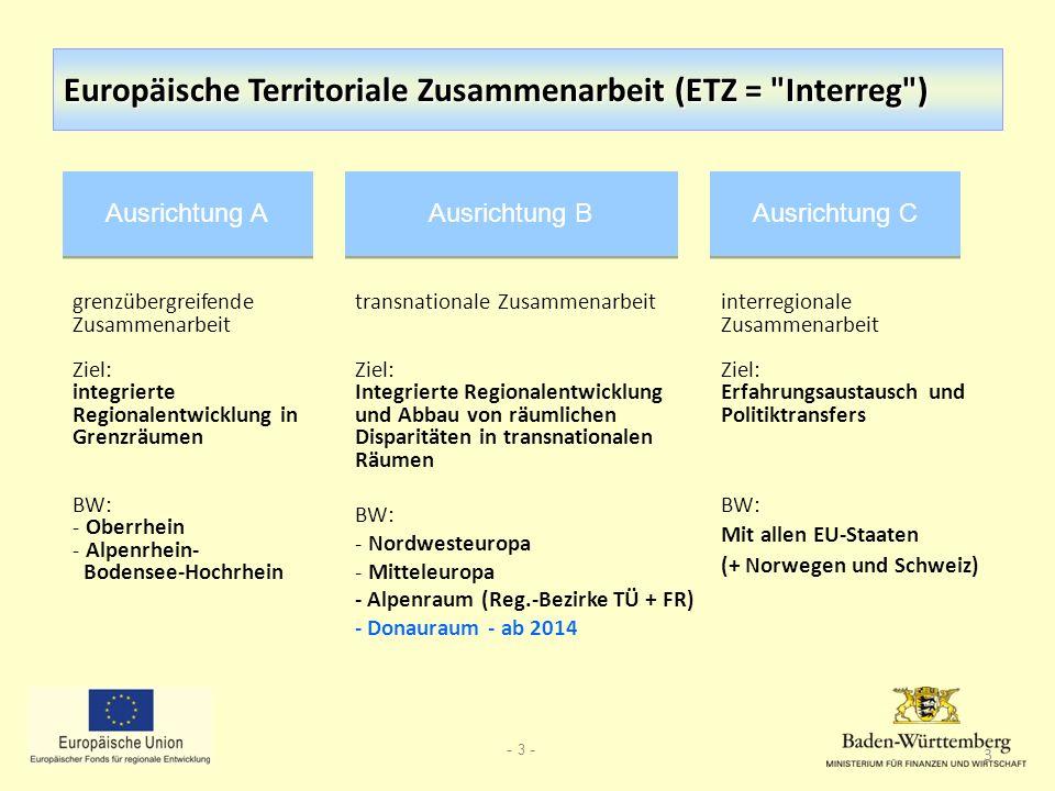 Europäische Territoriale Zusammenarbeit (ETZ = Interreg )