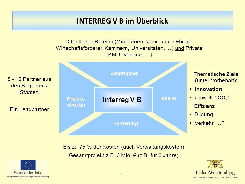 INTERREG V B im Überblick