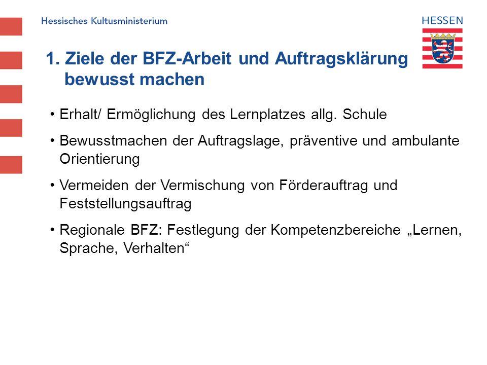 1. Ziele der BFZ-Arbeit und Auftragsklärung bewusst machen