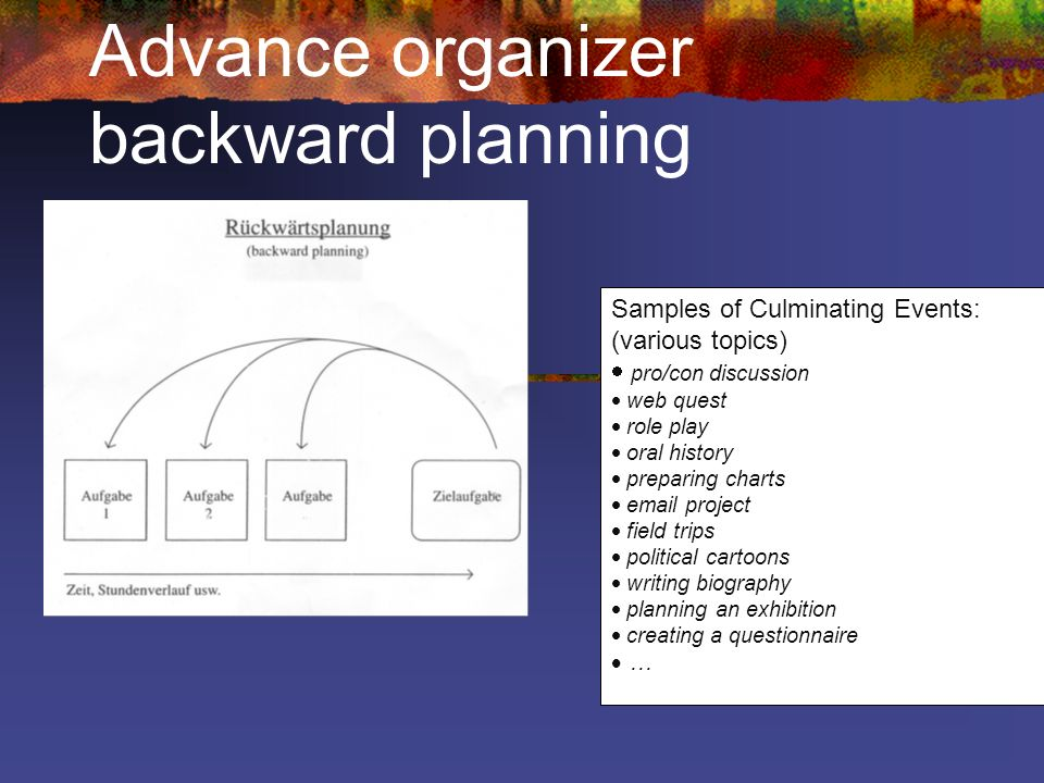 Advance organizer backward planning