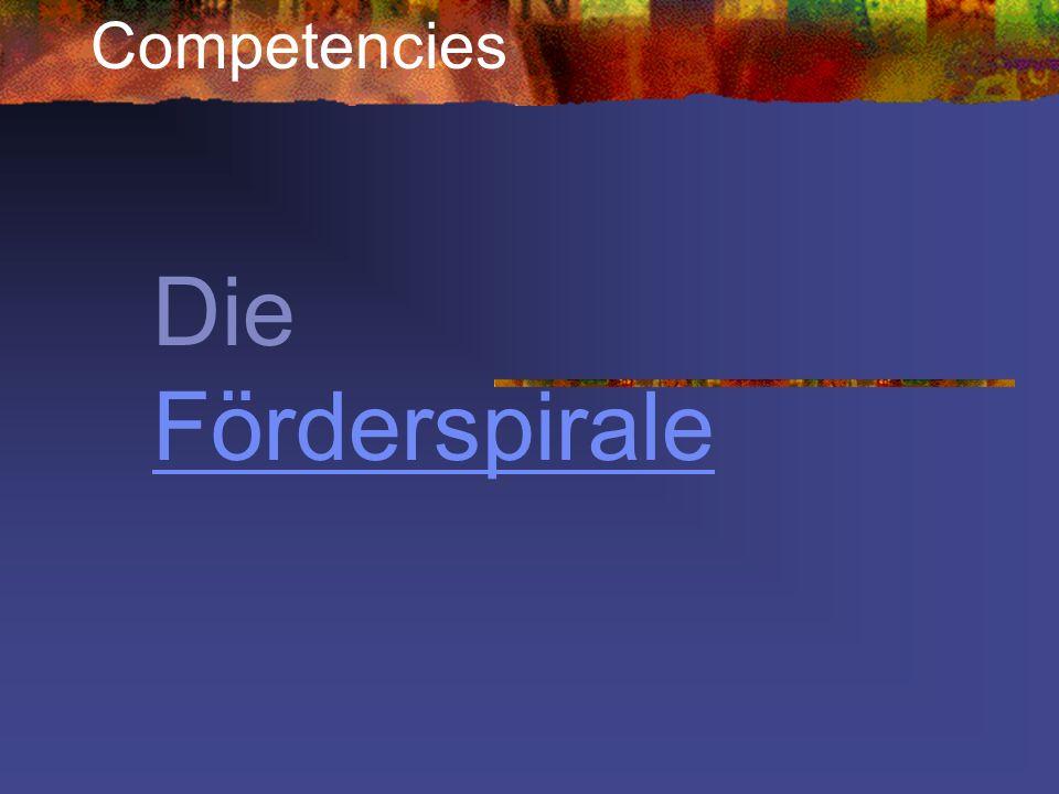 Competencies Die Förderspirale