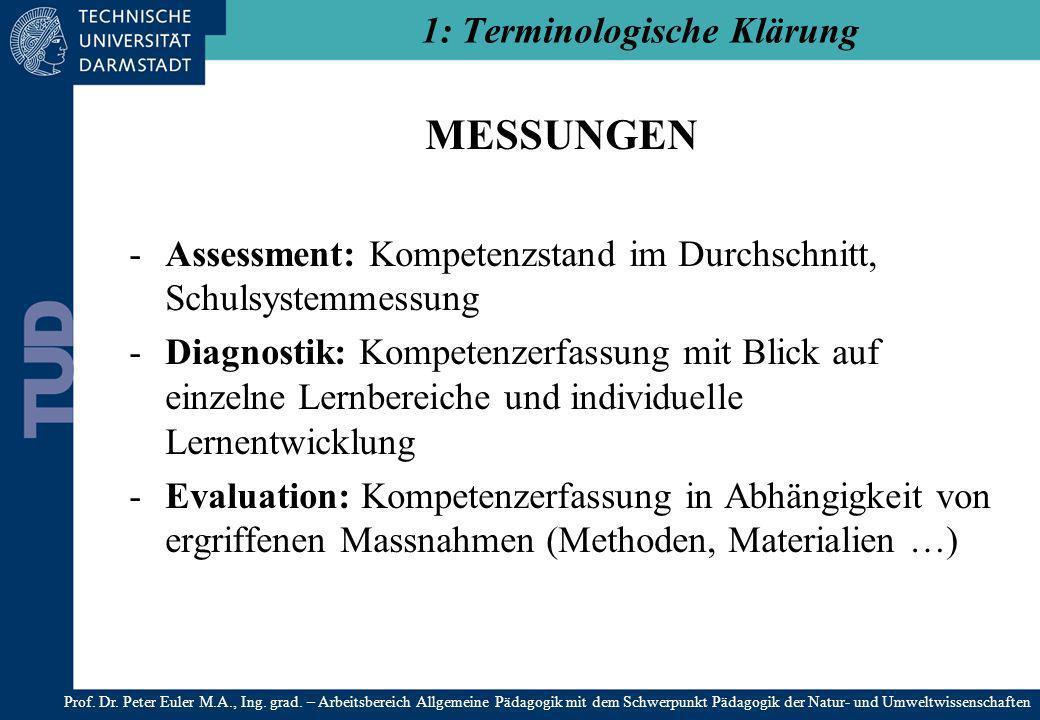 1: Terminologische Klärung