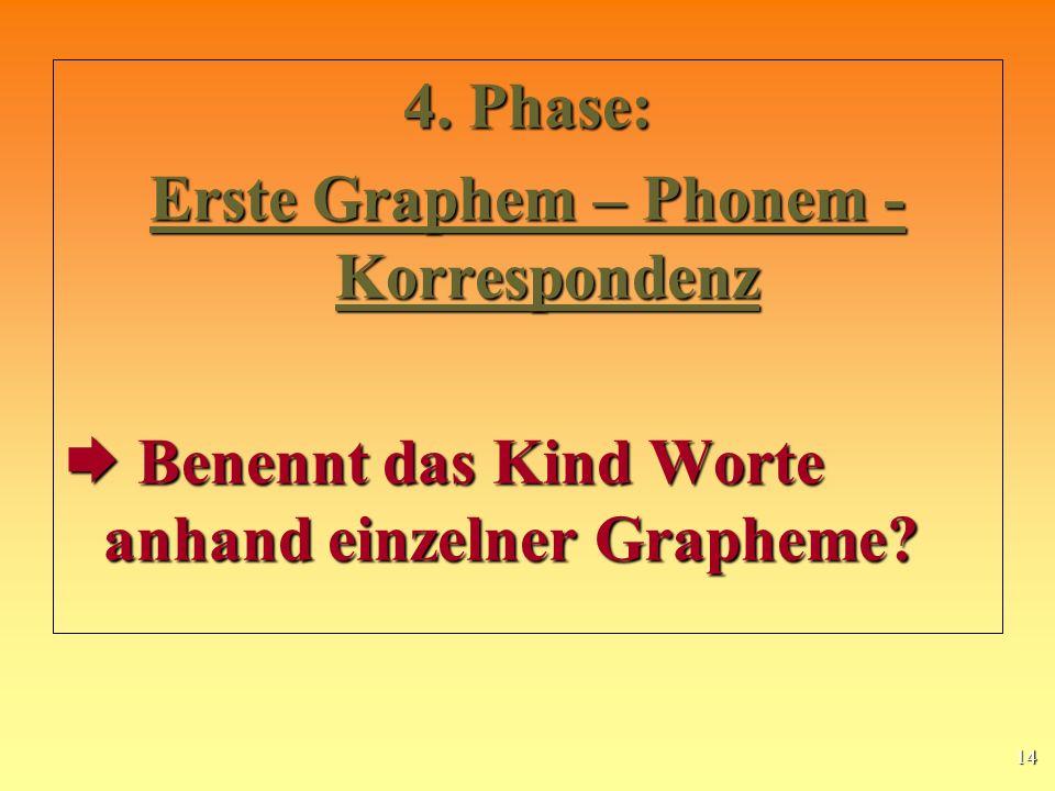 Erste Graphem – Phonem - Korrespondenz