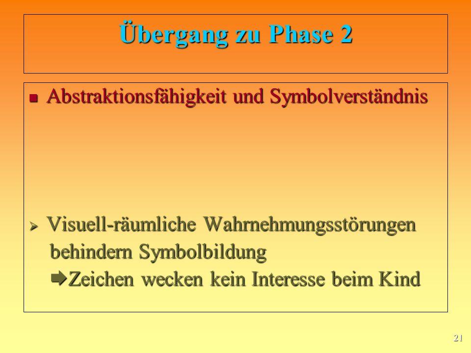 Übergang zu Phase 2 Abstraktionsfähigkeit und Symbolverständnis