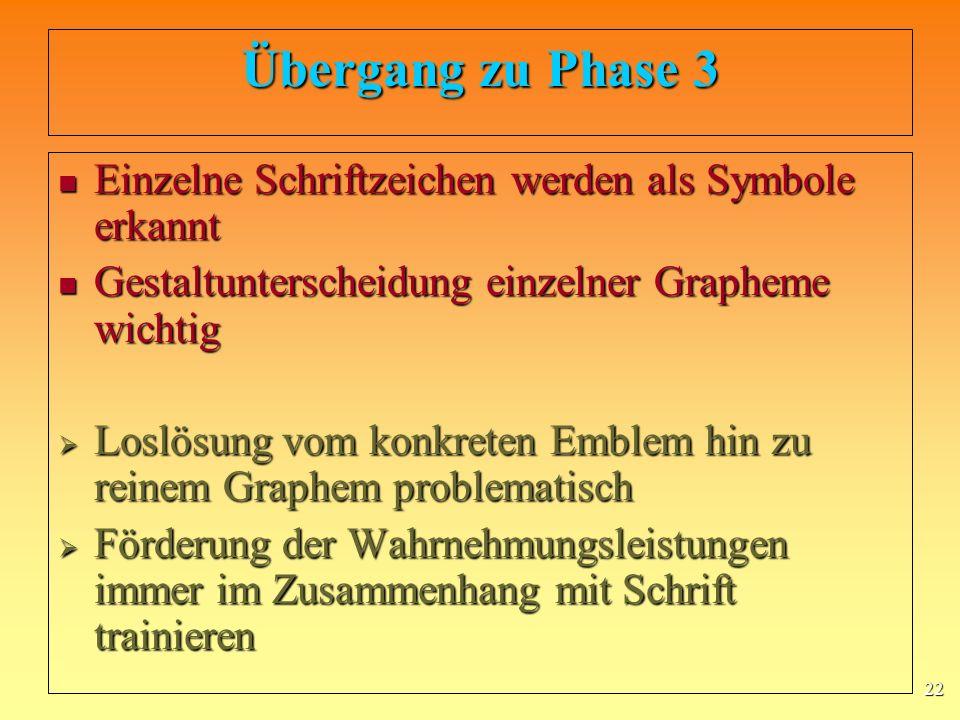 Übergang zu Phase 3 Einzelne Schriftzeichen werden als Symbole erkannt