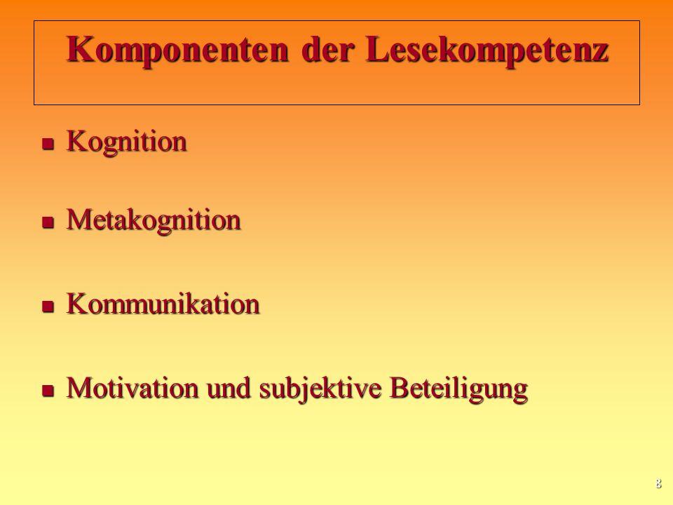 Komponenten der Lesekompetenz