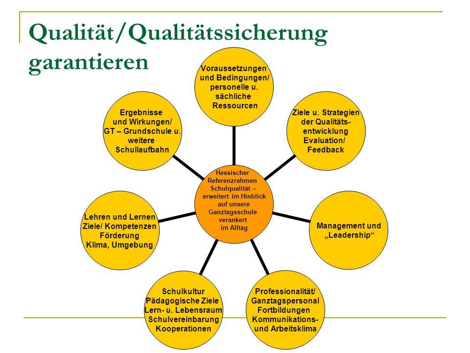Qualität/Qualitätssicherung garantieren