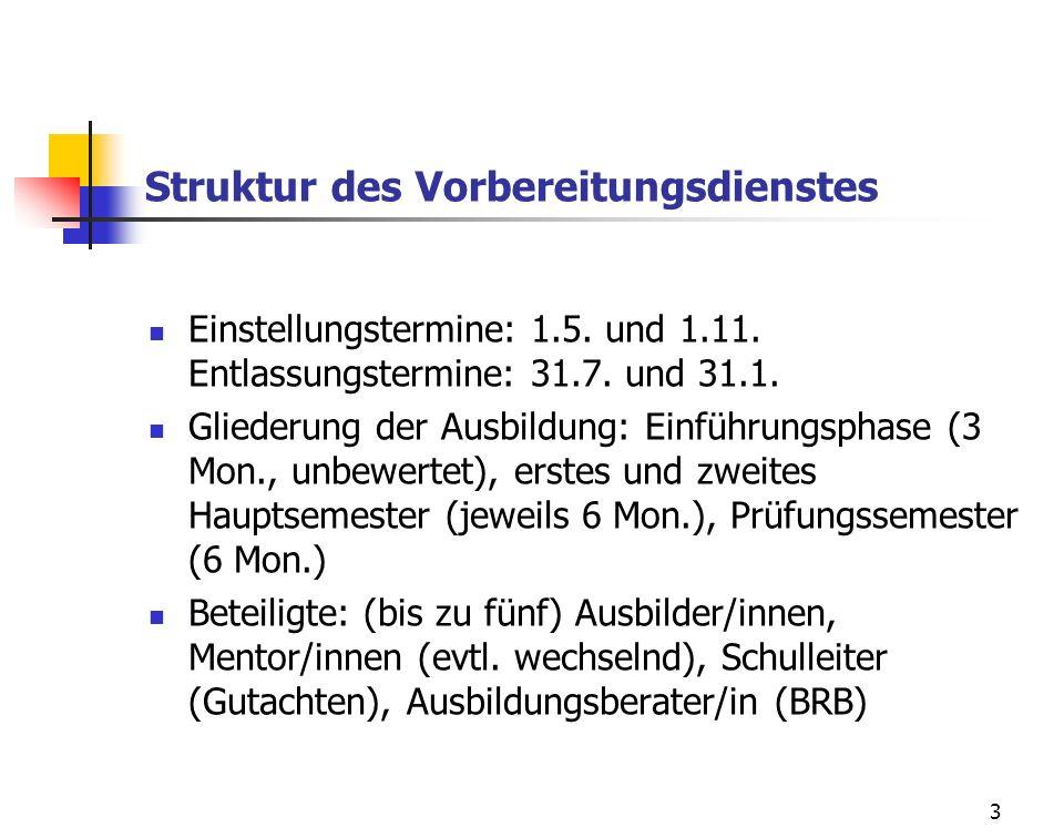 Struktur des Vorbereitungsdienstes