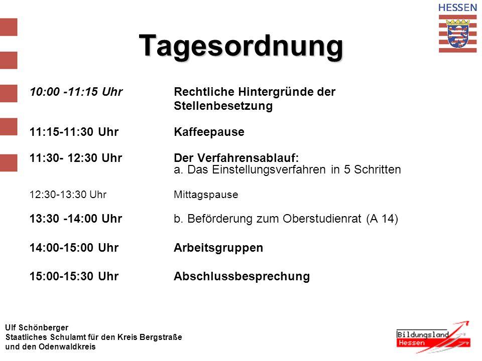 Tagesordnung 10:00 -11:15 Uhr Rechtliche Hintergründe der