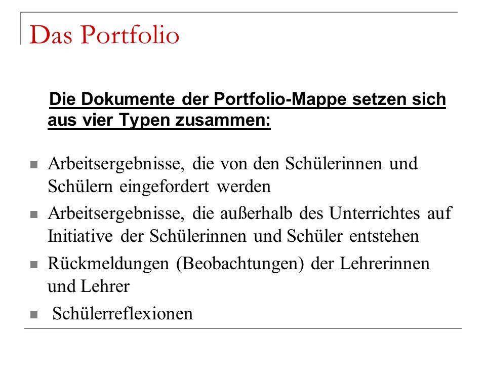 Das Portfolio Die Dokumente der Portfolio-Mappe setzen sich aus vier Typen zusammen: