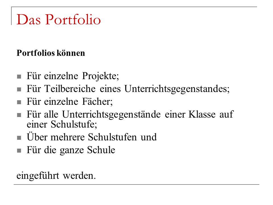 Das Portfolio Für einzelne Projekte;