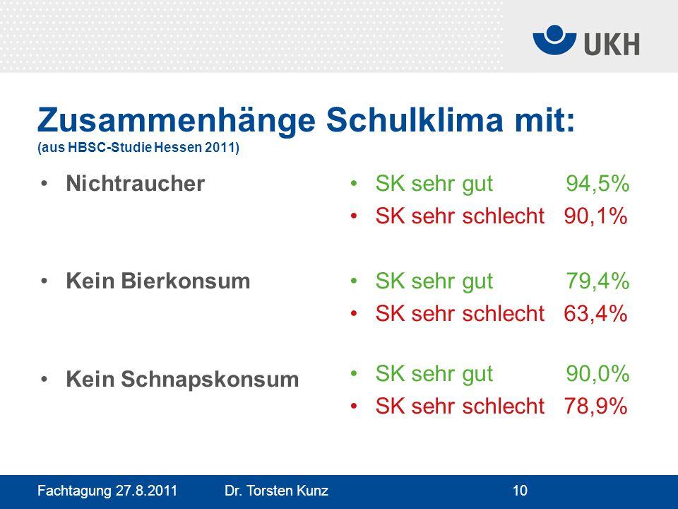 Zusammenhänge Schulklima mit: (aus HBSC-Studie Hessen 2011)