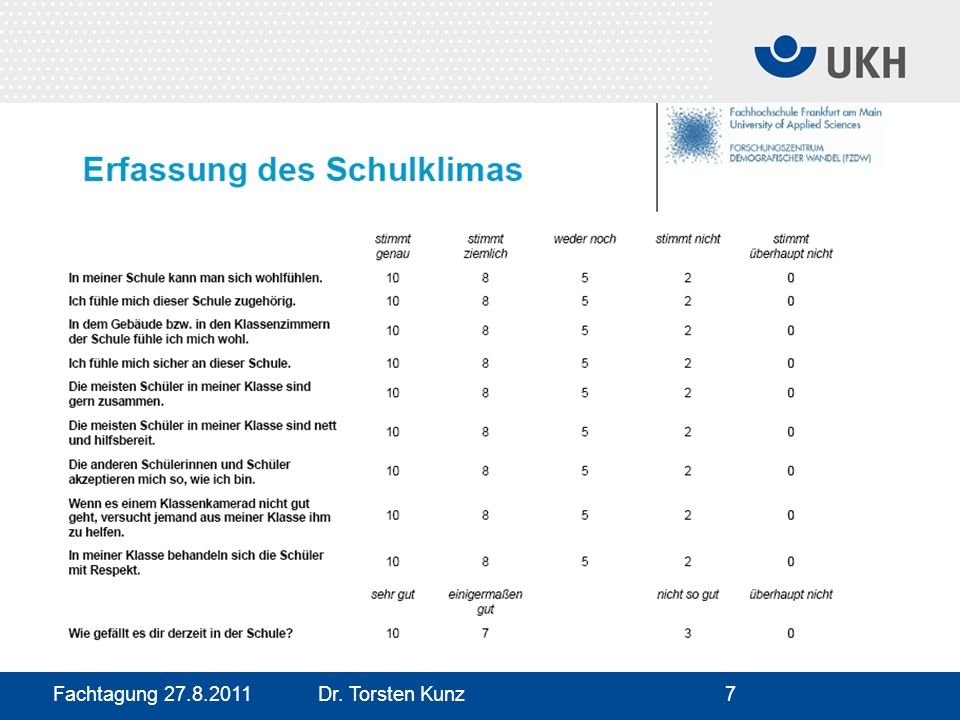 Fachtagung 27.8.2011 Dr. Torsten Kunz 7