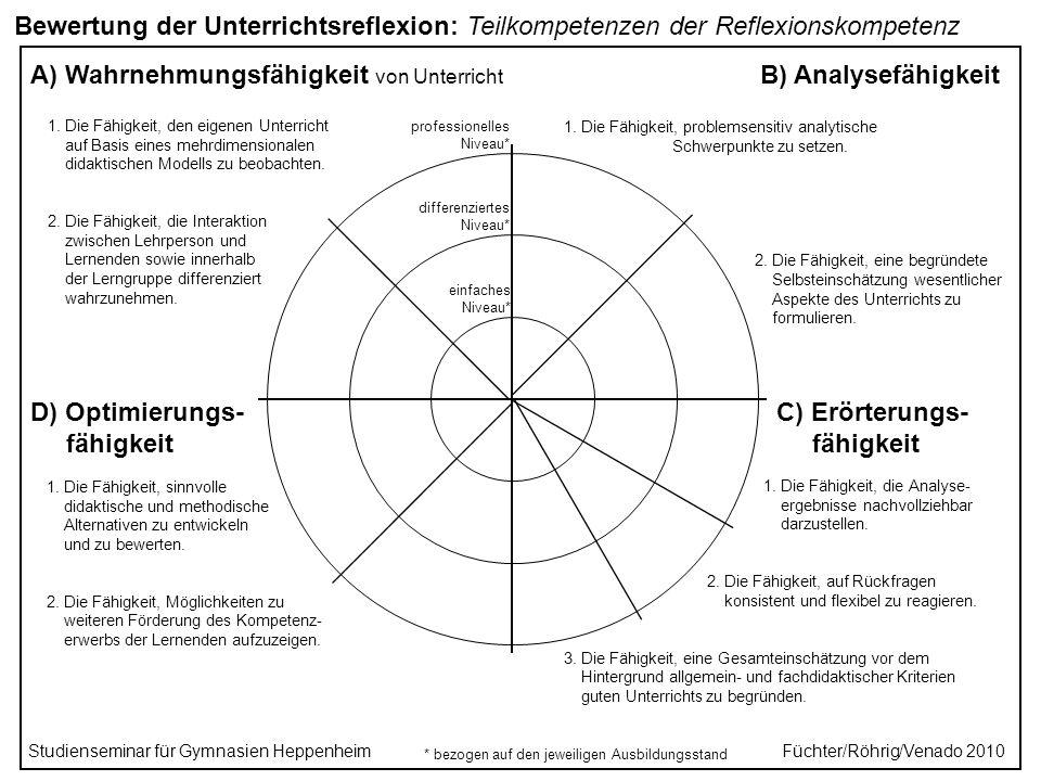 A) Wahrnehmungsfähigkeit von Unterricht B) Analysefähigkeit