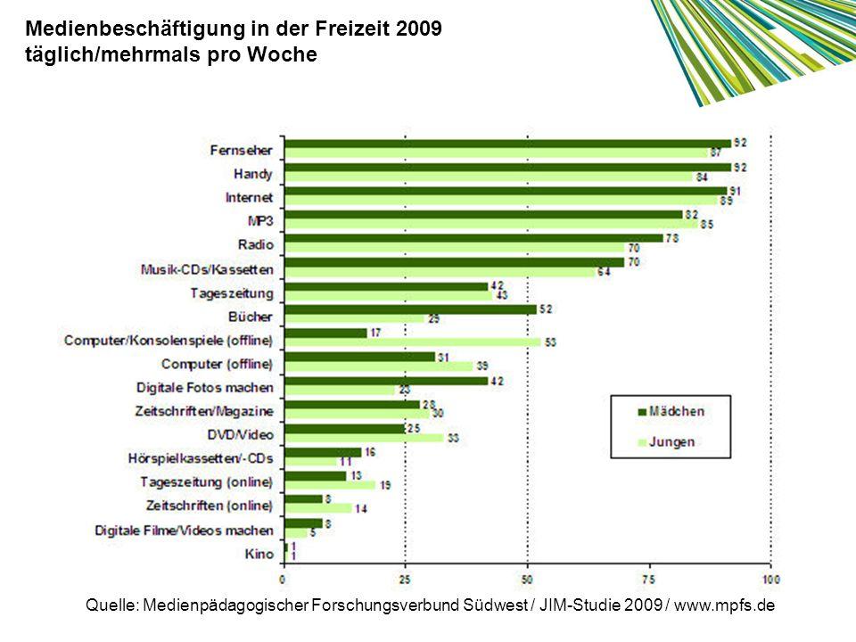 Medienbeschäftigung in der Freizeit 2009 täglich/mehrmals pro Woche